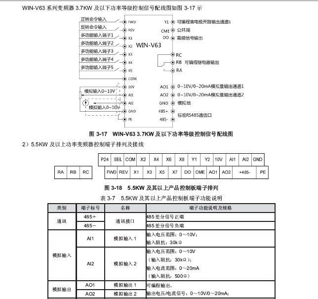 微能WIN-V63-0R4S2矢量变频器使用说明书