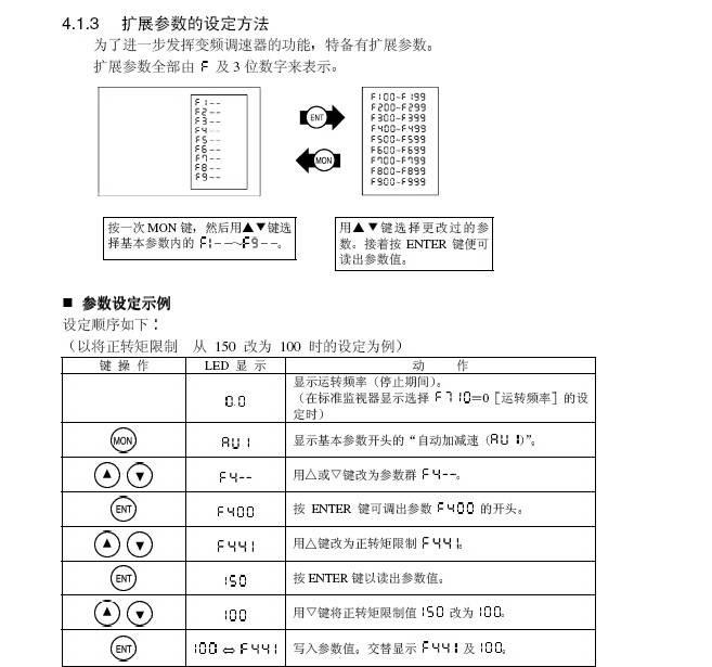 东芝VFA7-2015PL变频器使用说明书