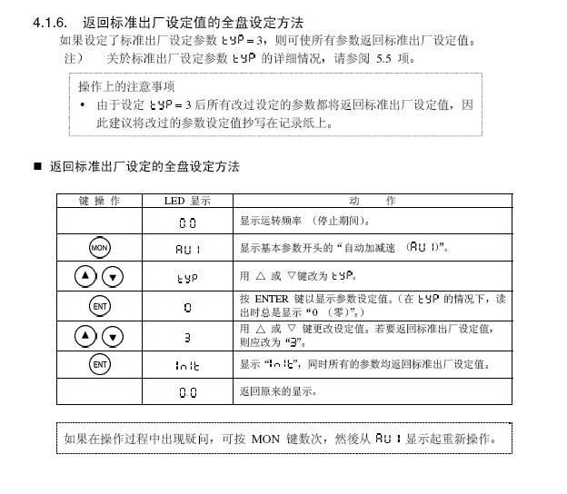 东芝VFA7-2007PL变频器使用说明书
