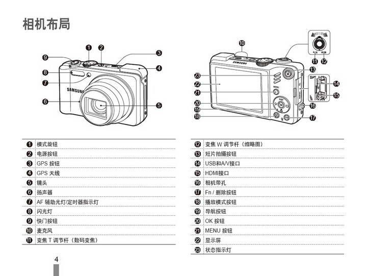 三星WB650数码相机使用说明书