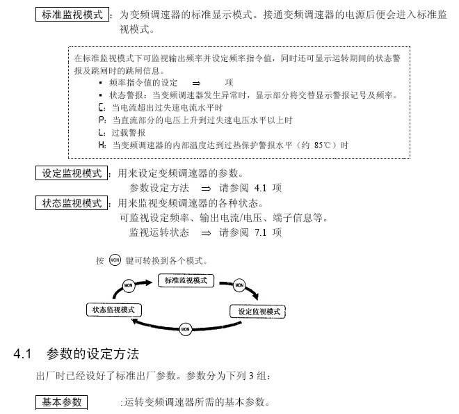 东芝VFA7-2550P1变频器使用说明书