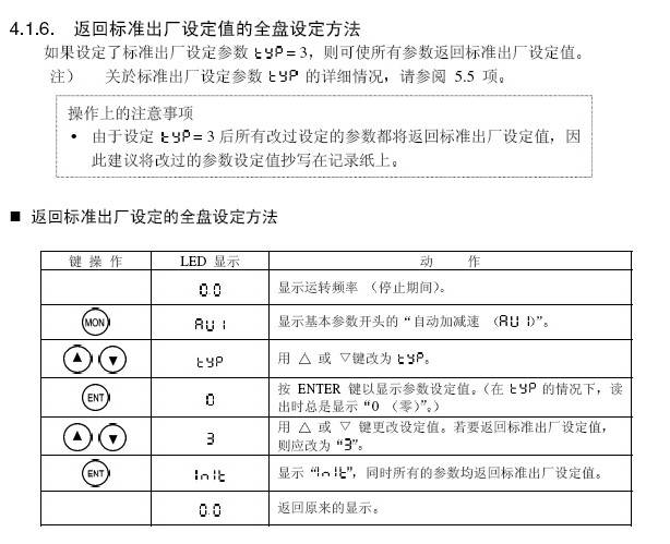 东芝VFA7-4015PL变频器使用说明书