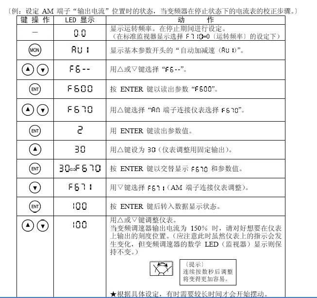 东芝VFA7-4150PL变频器使用说明书