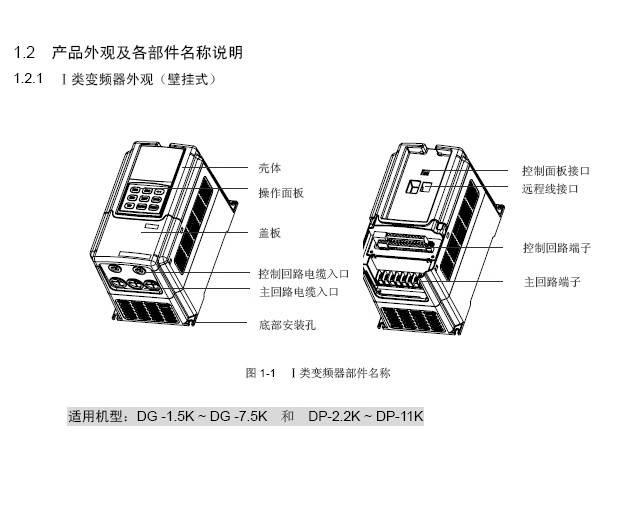 大恒DP-160K高性能通用型变频器使用手册