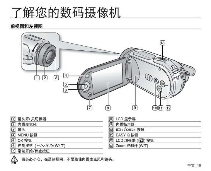 三星VP-MX20L数码摄像机使用说明书