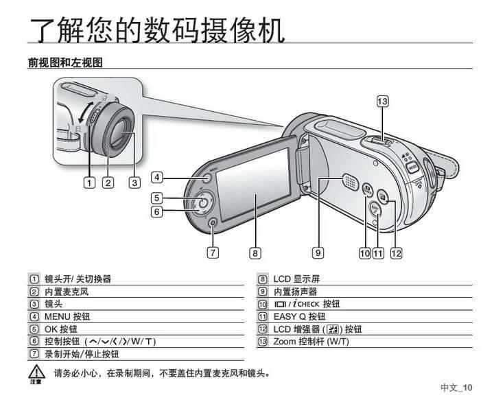 三星VP-MX20数码摄像机使用说明书