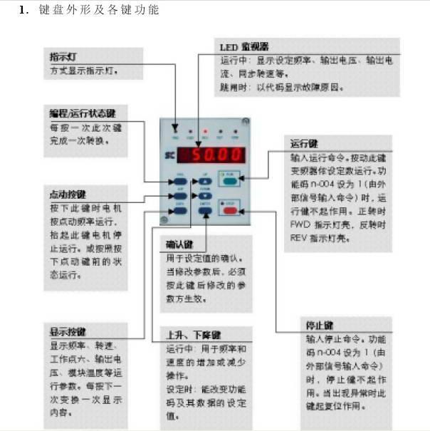 茨浮SC400-M1-075变频器用户手册
