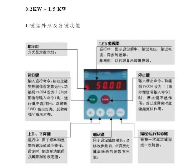 茨浮SC400-M1-055变频器用户手册