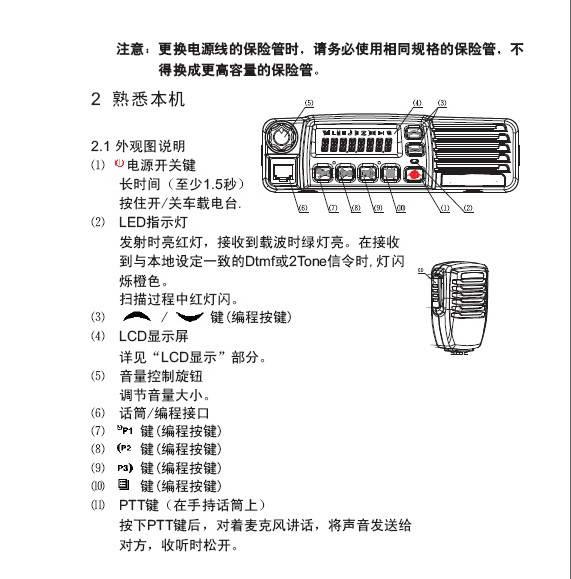 科立讯PT8200车载电台说明书