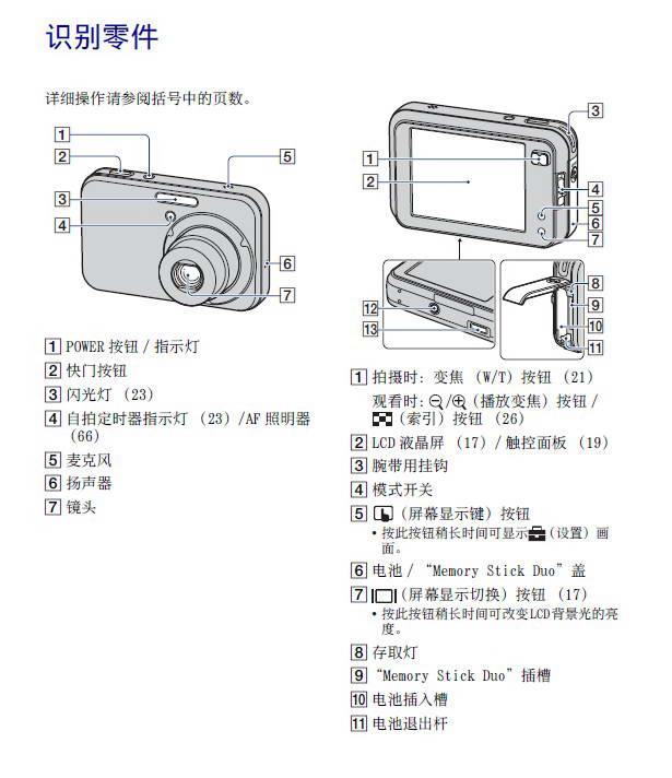 索尼数码相机DSC-N2型说明书