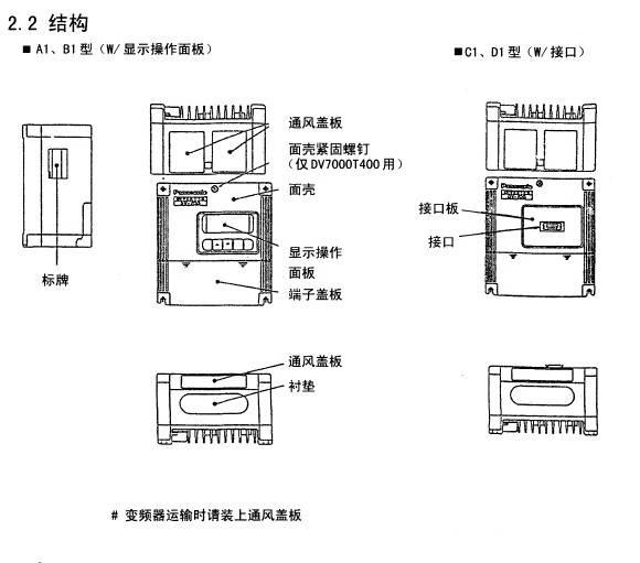 松下DV700T7500A1变频器说明书