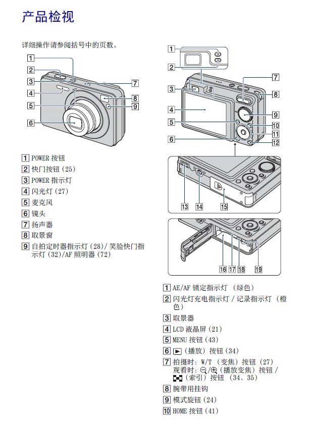 索尼数码相机DSC-W130型说明书