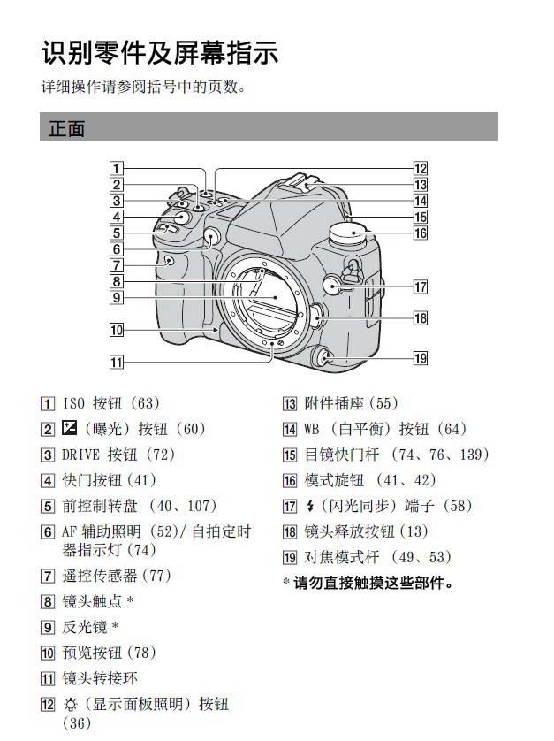 索尼数码相机DSLR-A900型说明书