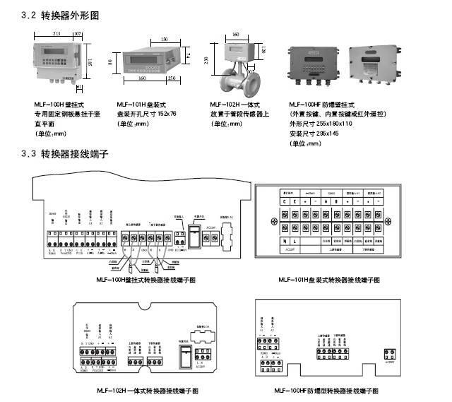美伦MLF-101H盘装式超声流量计使用说明书