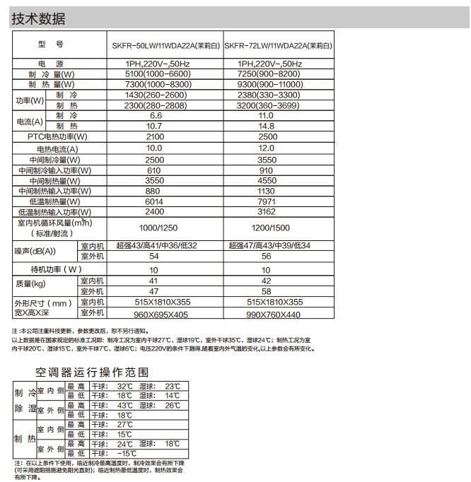 美的SKFR-72LW/11WDA22A(茉莉白)柜式空调安装使用说明书