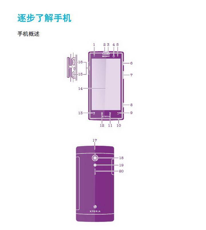 索尼Xperia ion LT28h手机说明书