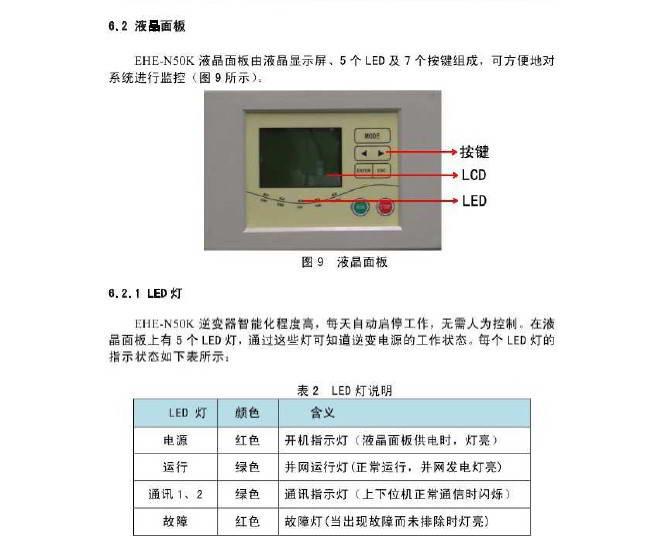 颐和新能源EHE-N50K光伏并网逆变电源用户手册
