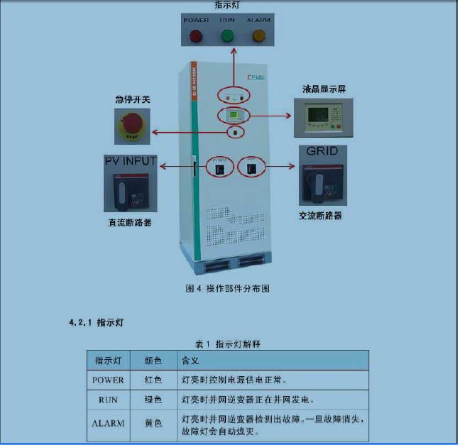 颐和新能源EHE-N100K光伏并网逆变电源用户手册