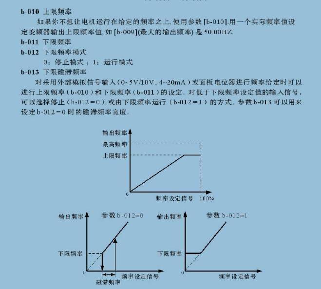神源SY5000-P16044变频器用户手册