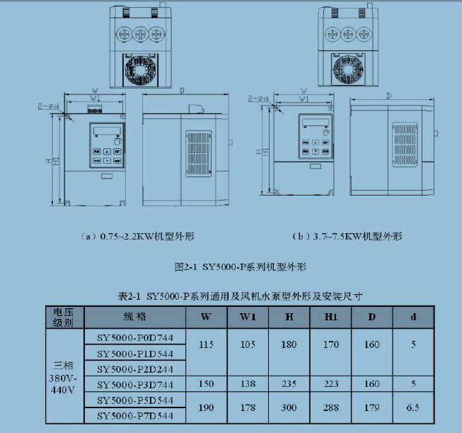 神源SY5000-P09044变频器用户手册