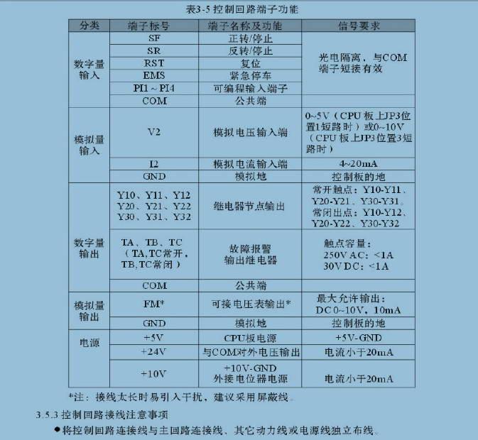 神源SY5000-P05544变频器用户手册