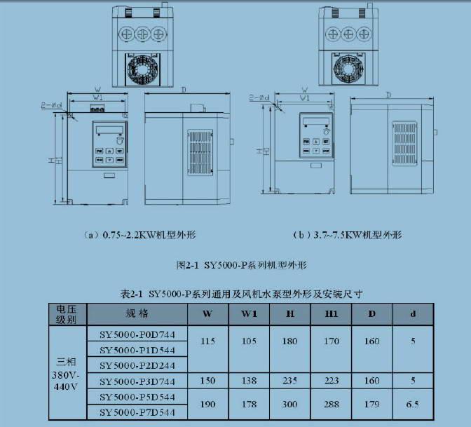 神源SY5000-P04544变频器用户手册