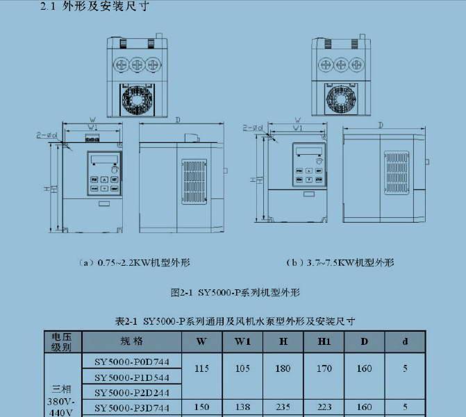 神源SY5000-P01844变频器用户手册