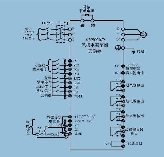 神源SY5000-P01544变频器用户手册