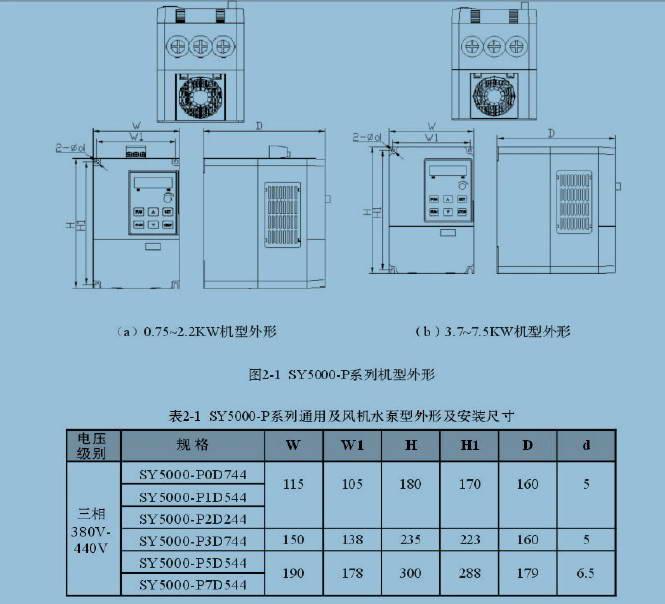 神源SY5000-P5D544变频器用户手册
