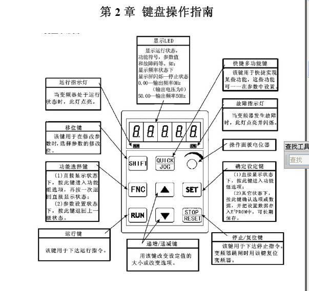 神源SY6410系列铡皮机专用变频器用户手册