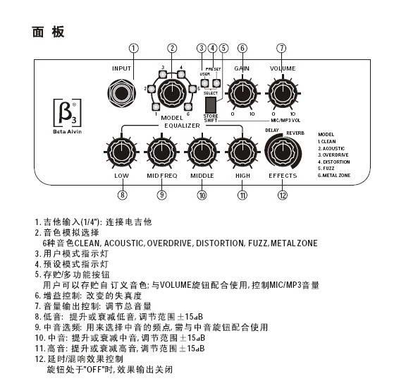 贝塔斯瑞M6+ M8+  MIMI系列微型吉他练习箱说明书