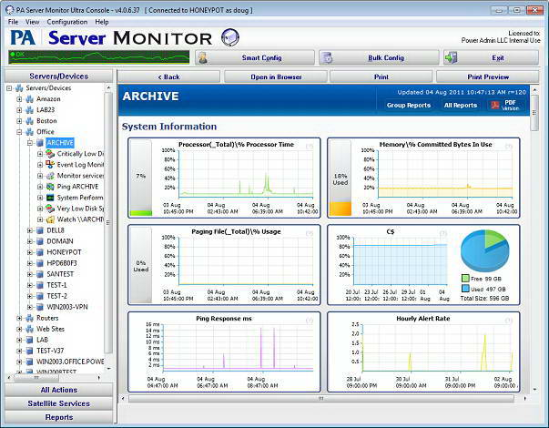 PA Server Monitor Free Free