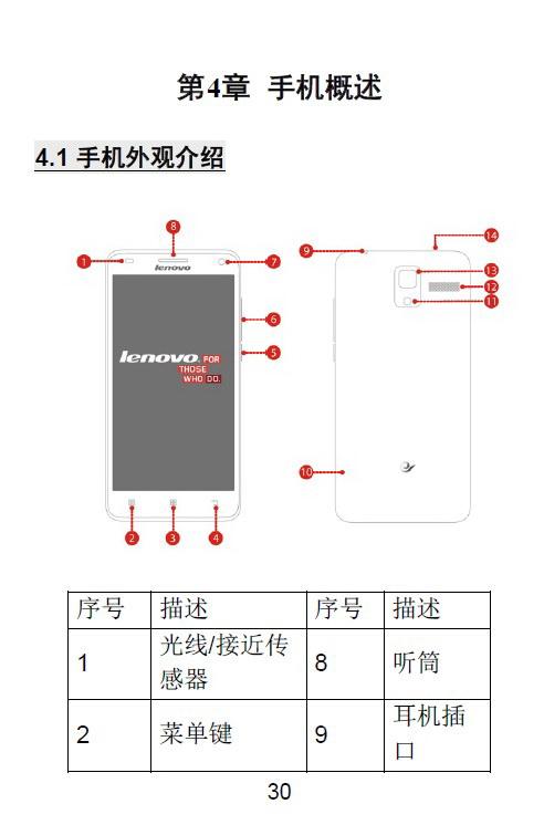 联想A785e手机使用说明书