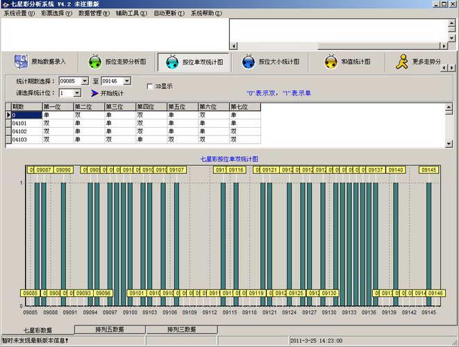 七星彩分析系统
