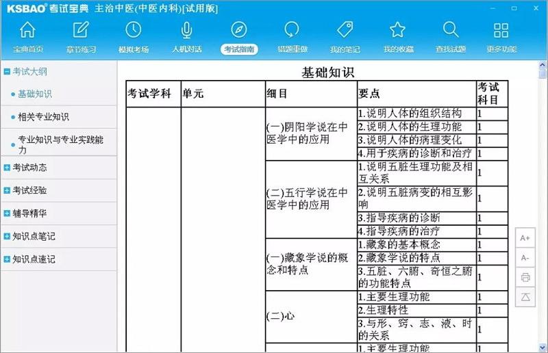 2016版主治医师考试宝典(中医内科)