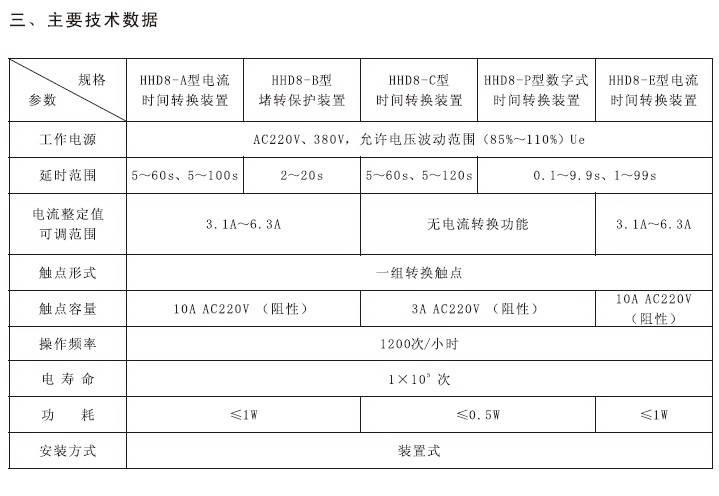 欣灵HHD8-E(DJ1-E)电流时间转换装置说明书