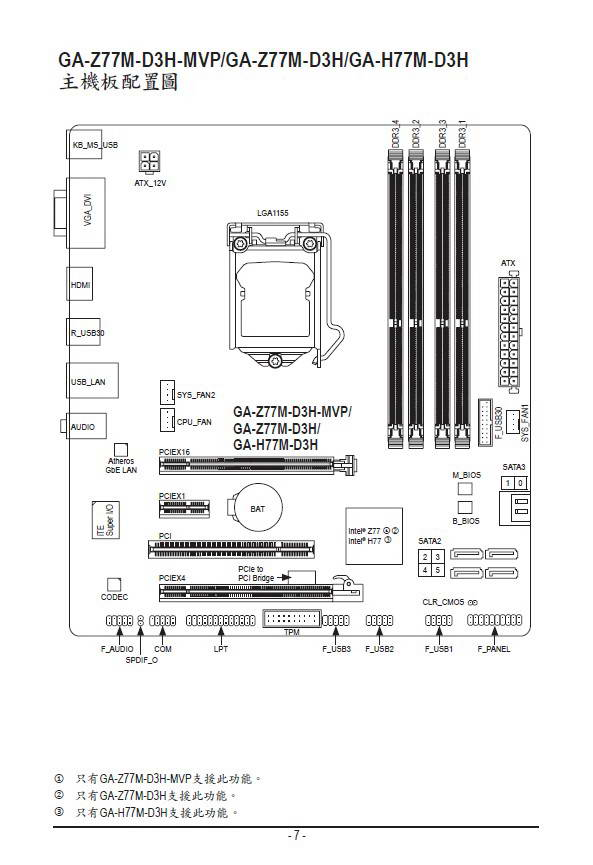 技嘉GA-H77M-D3H主板使用手册
