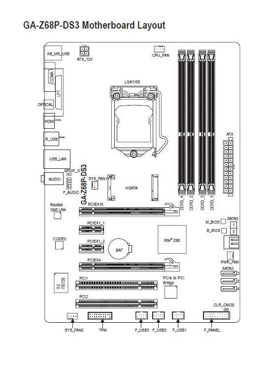 技嘉GA-Z68P-DS3主板使用手册