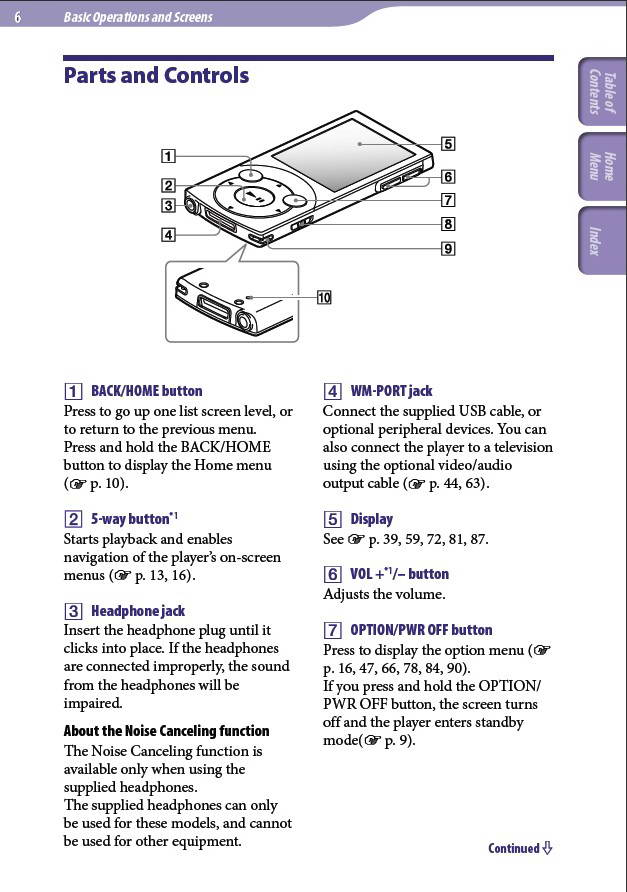 SONY索尼NWZ-S744数码影音使用说明书