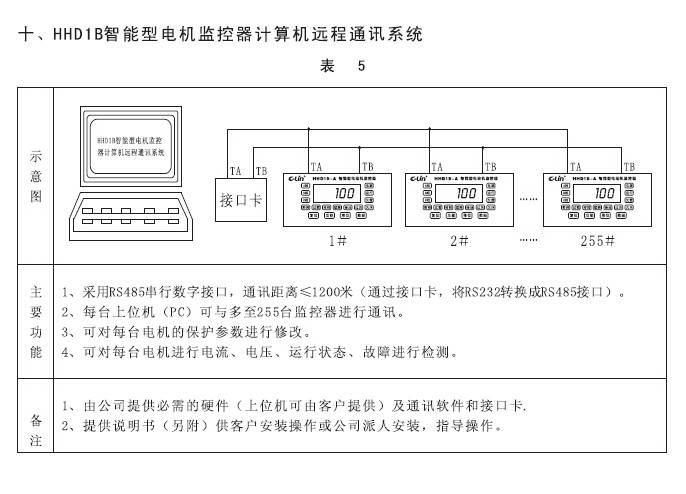 欣灵HHD1B-F智能型电动机监控器说明书