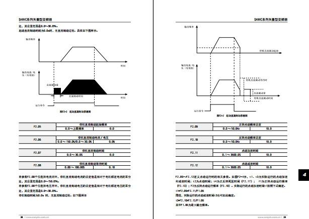 三品SANVC-4T0022G/P型变频器说明书