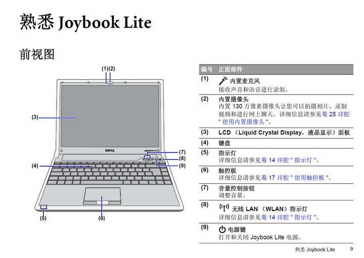 明基Joybook T132P笔记本电脑使用说明书