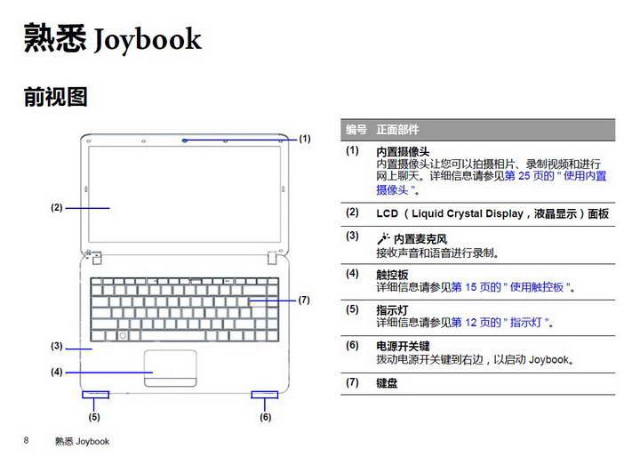 明基Joybook R4B笔记本电脑使用说明书