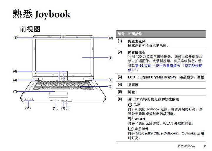 明基Joybook P53笔记本使用说明书
