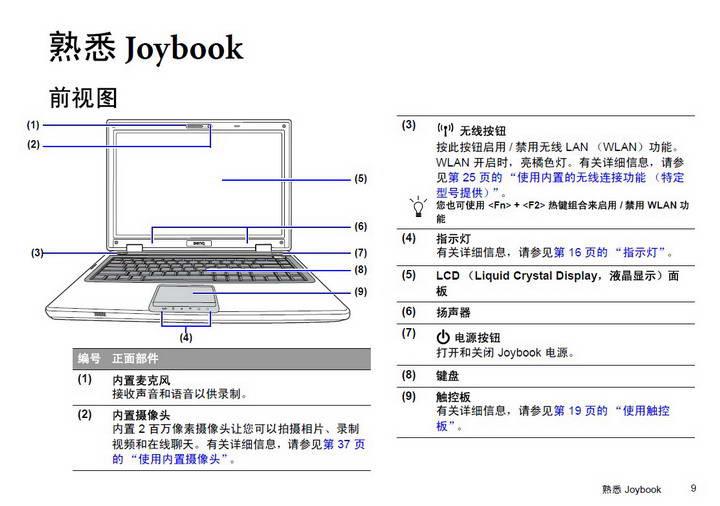 明基Joybook R47笔记本使用说明书