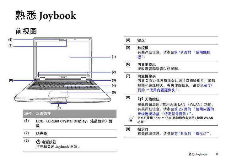 明基Joybook R45EG笔记本使用说明书