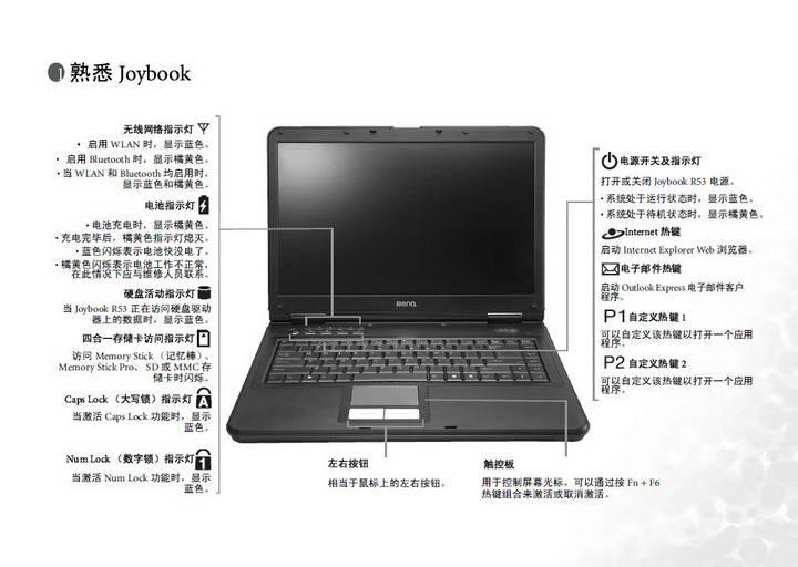 明基Joybook R53U笔记本使用说明书