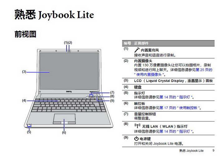 明基Joybook T131笔记本使用说明书