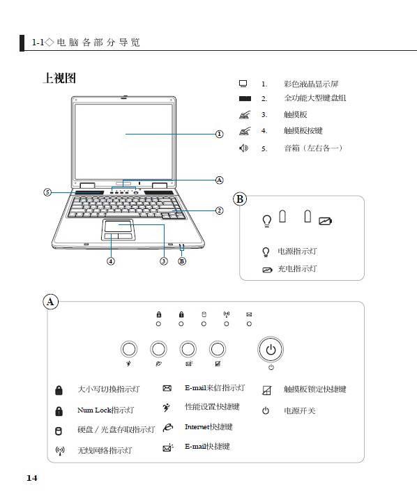 华硕A9T笔记本电脑使用说明书