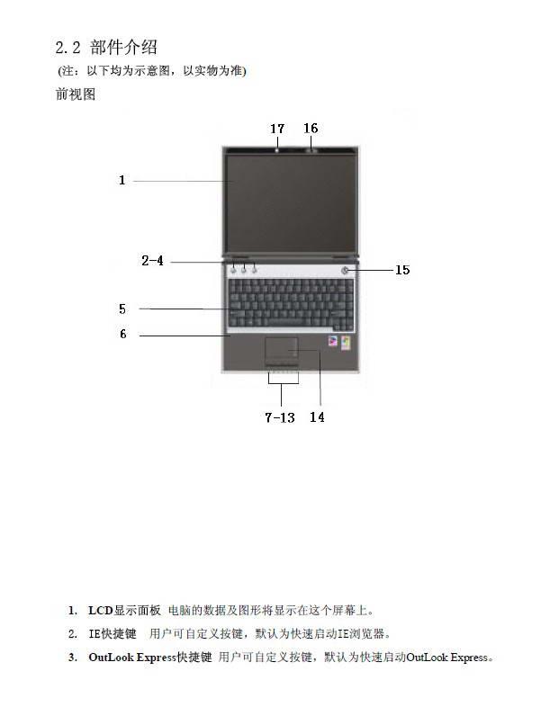 方正S500笔记本电脑使用说明书